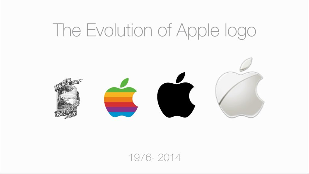 appleinc branding A timeline of apple advertising with and without steve apple has long been king one of the brand's most breathtaking examples of this was this spot.